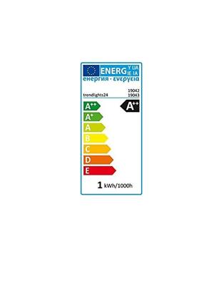 Edison LED Energielabel